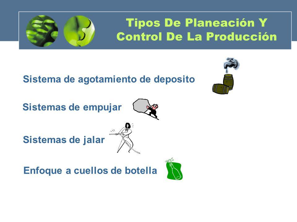Tipos De Planeación Y Control De La Producción