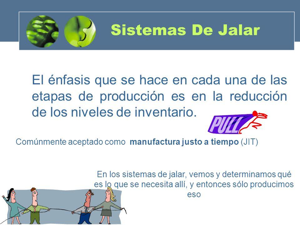 Sistemas De Jalar El énfasis que se hace en cada una de las etapas de producción es en la reducción de los niveles de inventario.