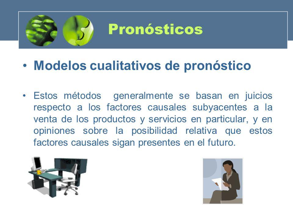 Pronósticos Modelos cualitativos de pronóstico