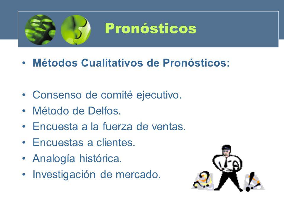 Pronósticos Métodos Cualitativos de Pronósticos: