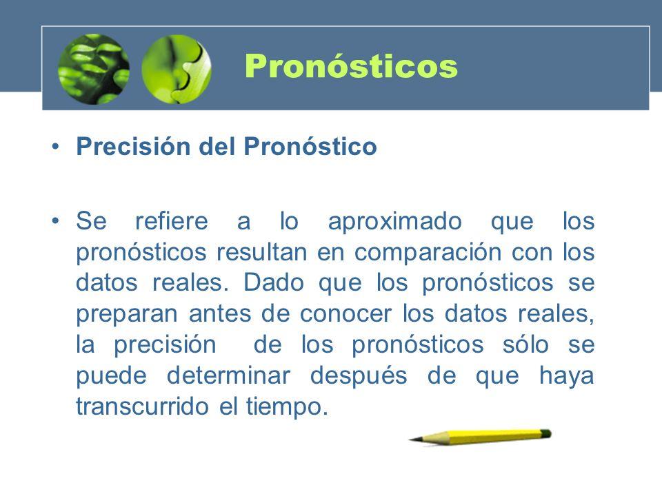 Pronósticos Precisión del Pronóstico