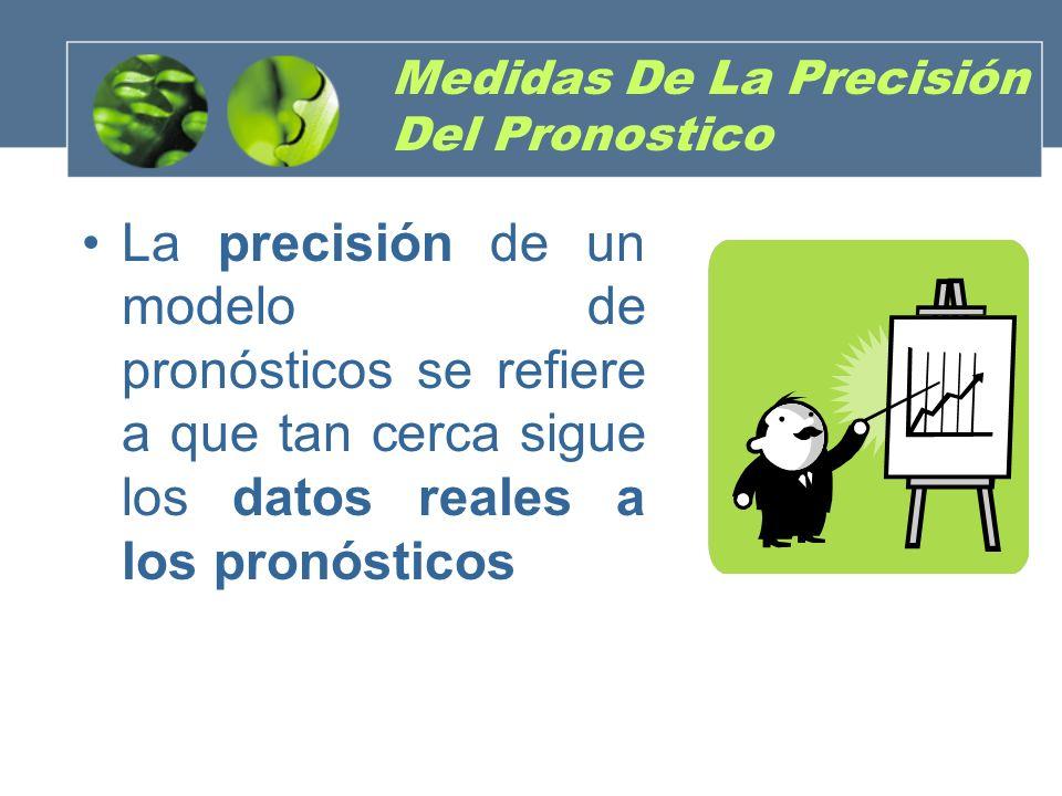 Medidas De La Precisión Del Pronostico