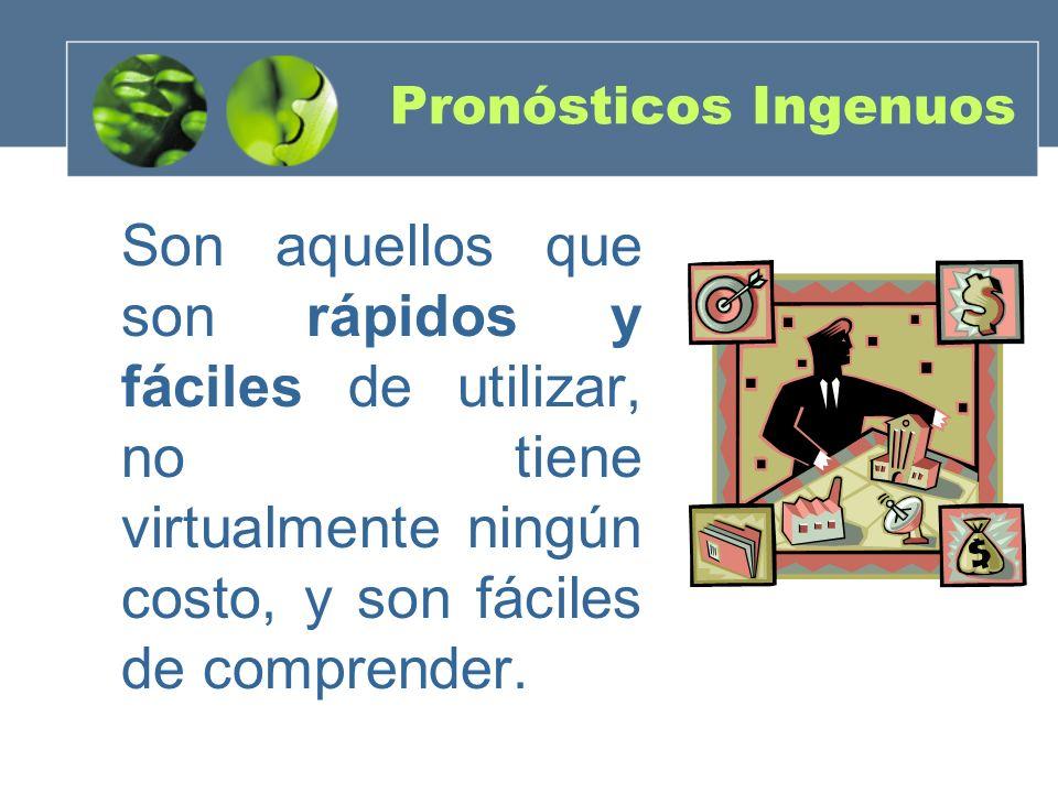 Pronósticos Ingenuos Son aquellos que son rápidos y fáciles de utilizar, no tiene virtualmente ningún costo, y son fáciles de comprender.