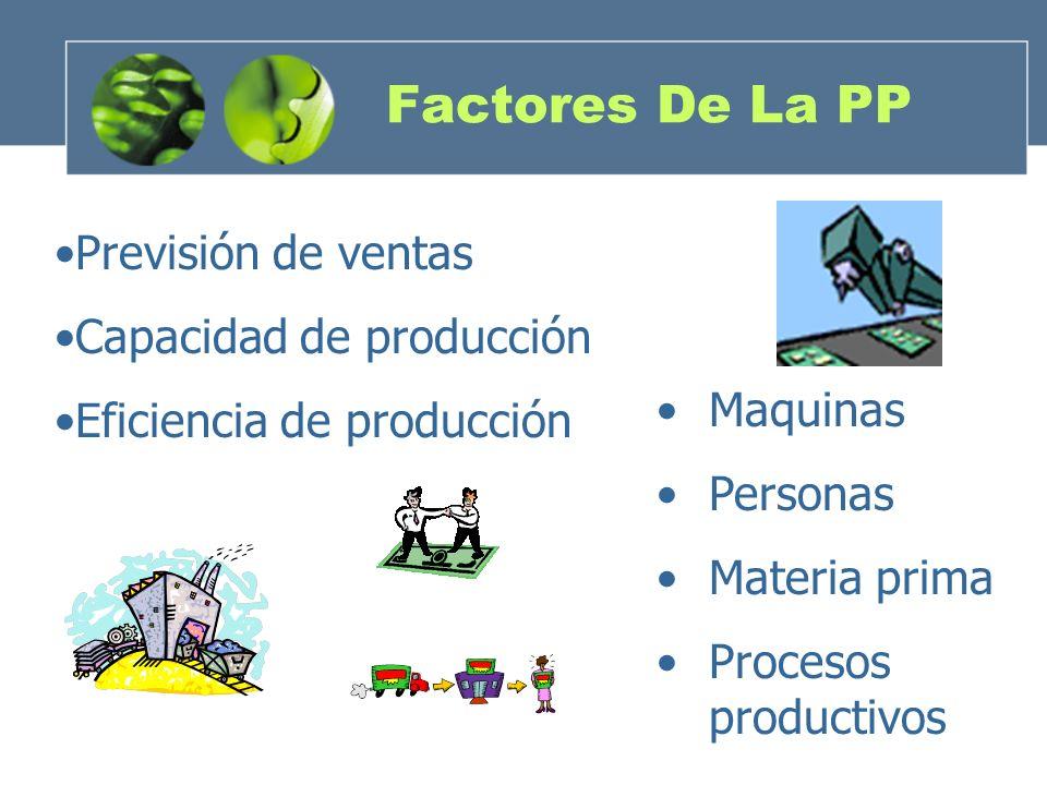 Factores De La PP Previsión de ventas Capacidad de producción