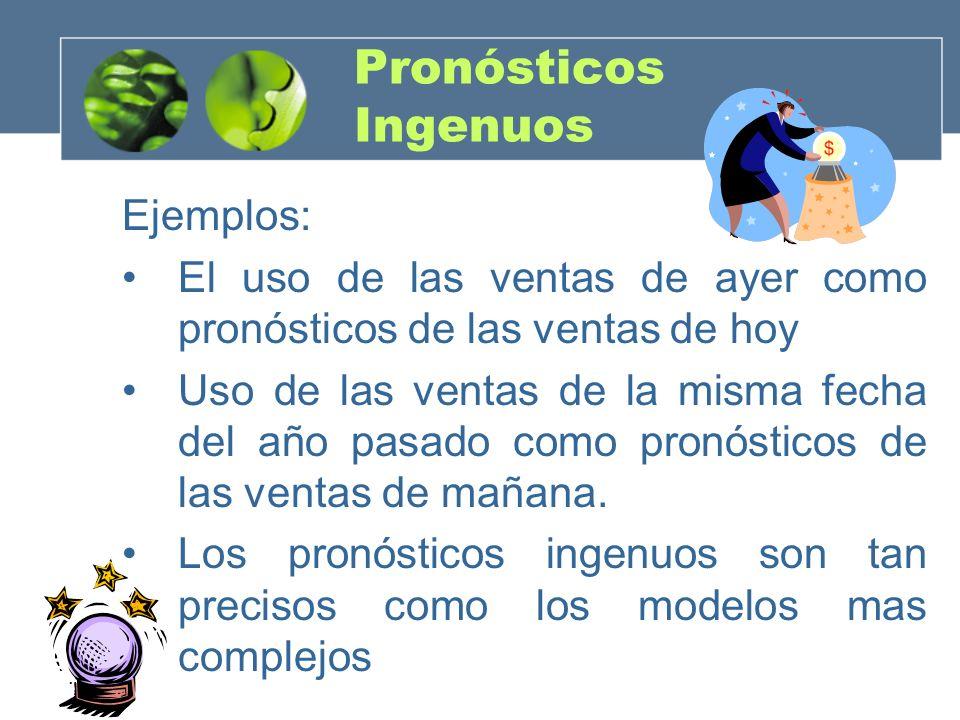 Pronósticos Ingenuos Ejemplos: