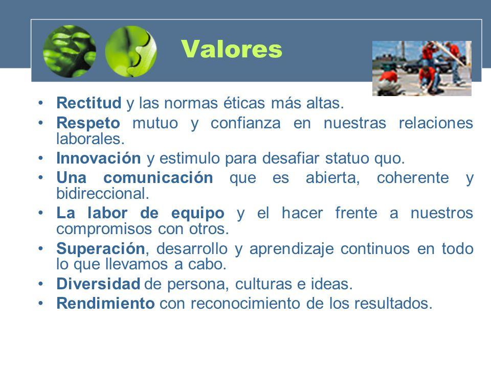 Valores Rectitud y las normas éticas más altas.