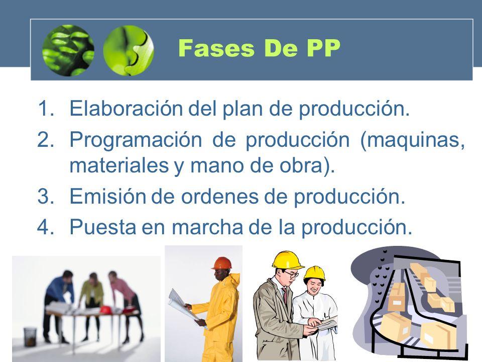 Fases De PP Elaboración del plan de producción.