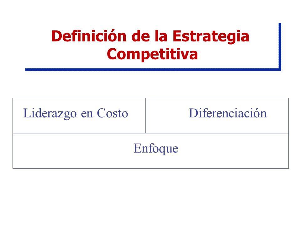 Definición de la Estrategia
