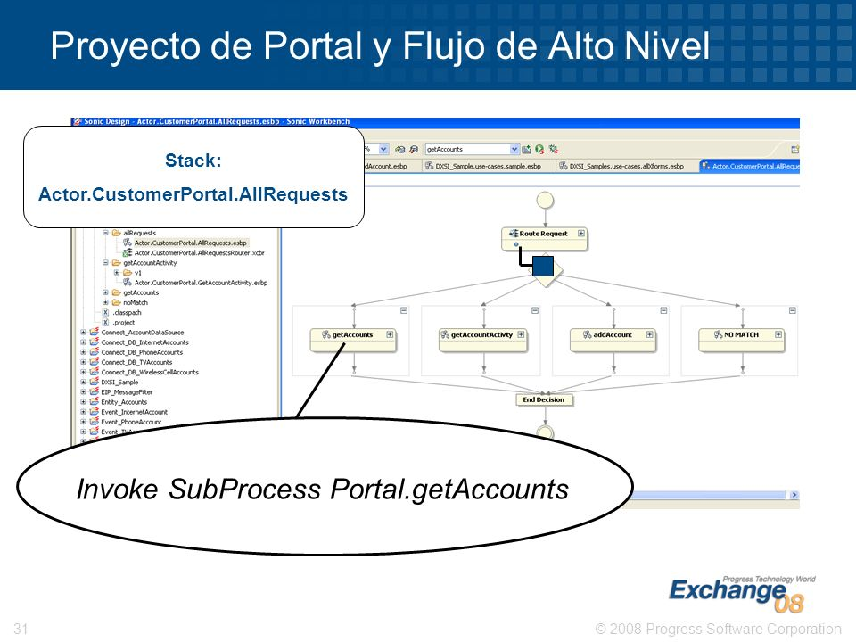 Proyecto de Portal y Flujo de Alto Nivel