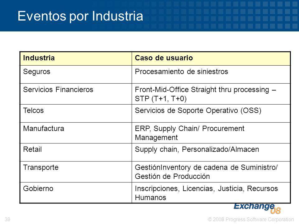 Eventos por Industria Industria Caso de usuario Seguros