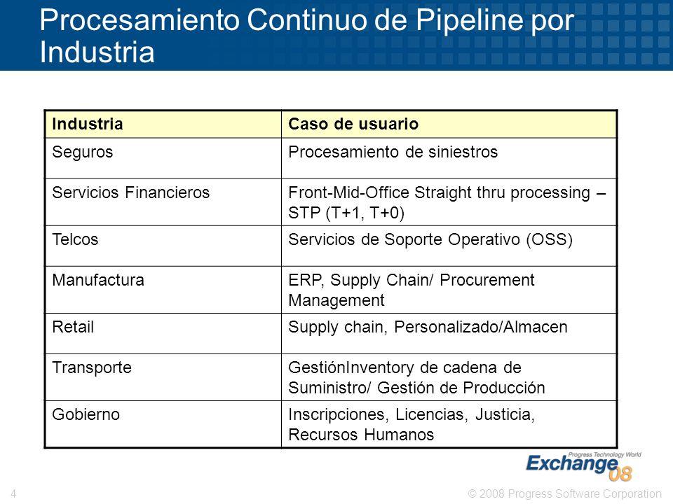 Procesamiento Continuo de Pipeline por Industria