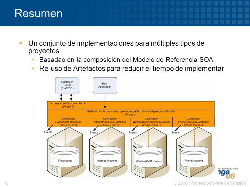 Resumen Un conjunto de implementaciones para múltiples tipos de proyectos. Basadao en la composición del Modelo de Referencia SOA.