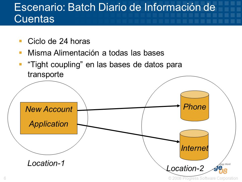 Escenario: Batch Diario de Información de Cuentas