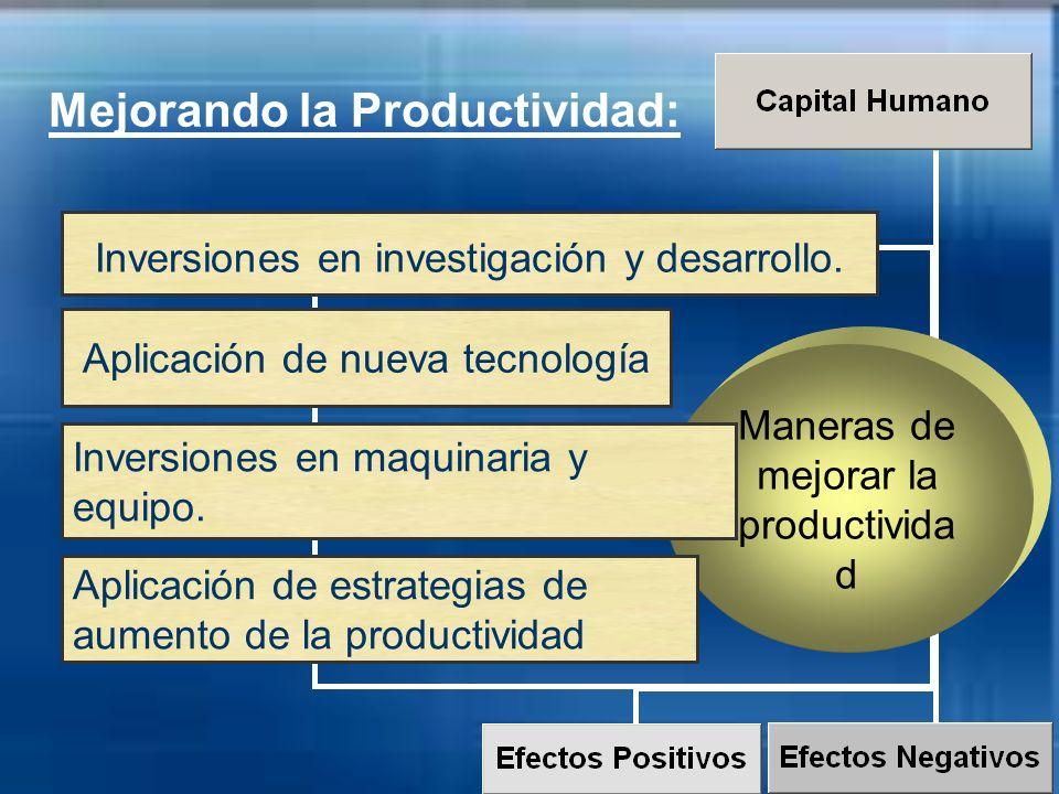 Mejorando la Productividad: