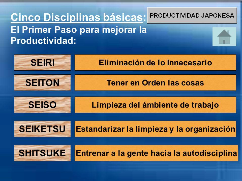Cinco Disciplinas básicas: El Primer Paso para mejorar la Productividad: