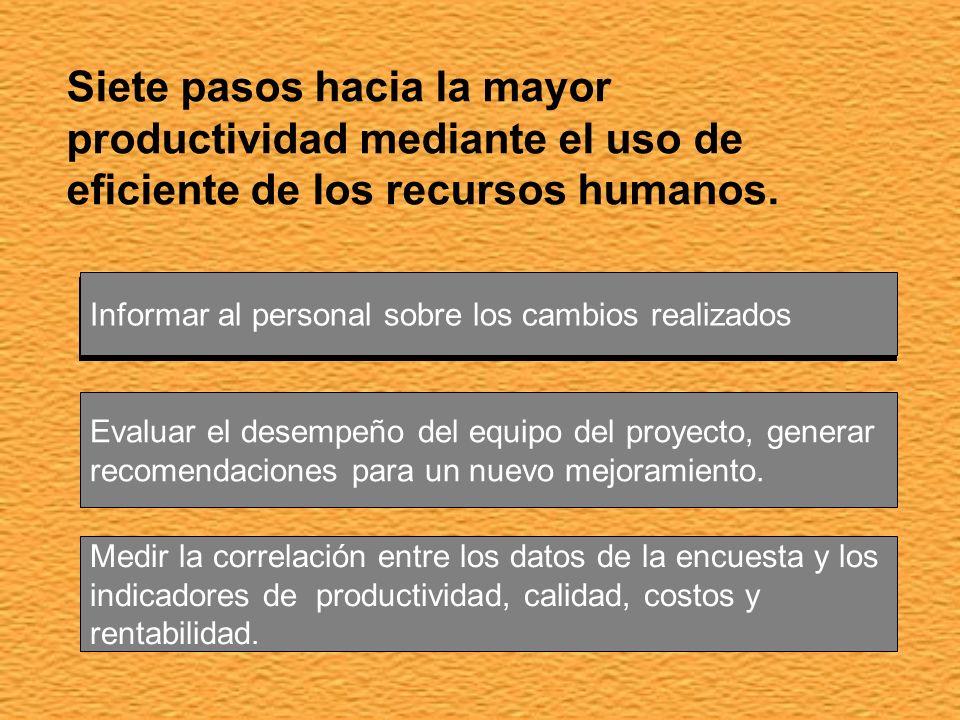 Siete pasos hacia la mayor productividad mediante el uso de eficiente de los recursos humanos.