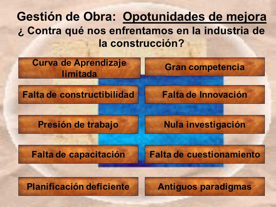 Gestión de Obra: Opotunidades de mejora ¿ Contra qué nos enfrentamos en la industria de la construcción