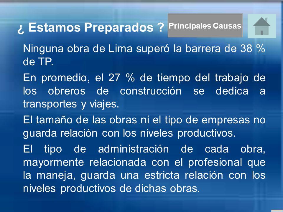 ¿ Estamos Preparados Principales Causas. Ninguna obra de Lima superó la barrera de 38 % de TP.