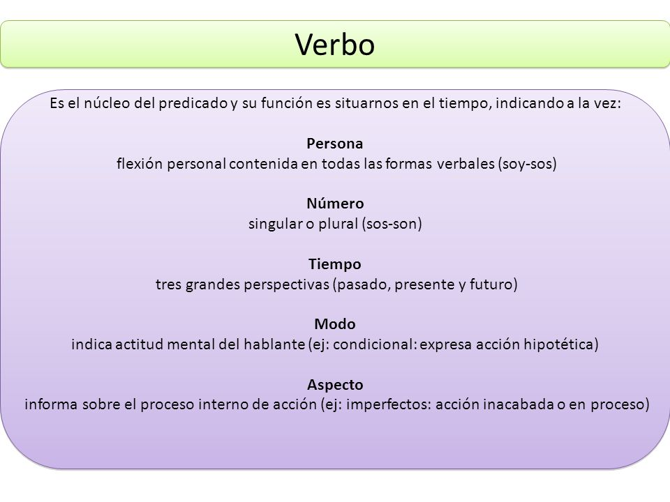 Verbo Es el núcleo del predicado y su función es situarnos en el tiempo, indicando a la vez: Persona.