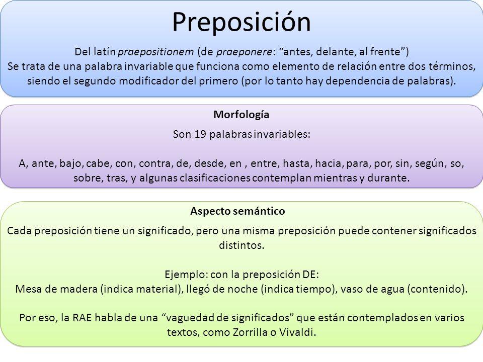 Preposición Del latín praepositionem (de praeponere: antes, delante, al frente )