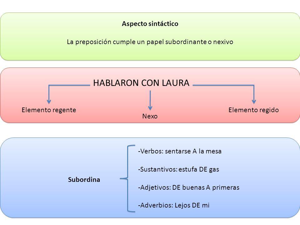 La preposición cumple un papel subordinante o nexivo