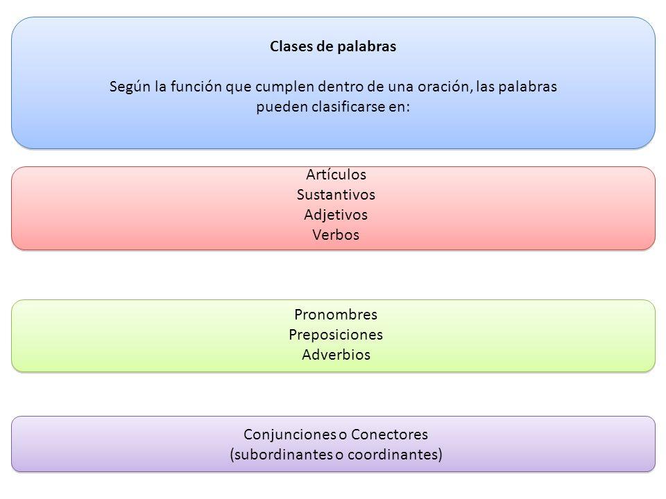 Conjunciones o Conectores (subordinantes o coordinantes)