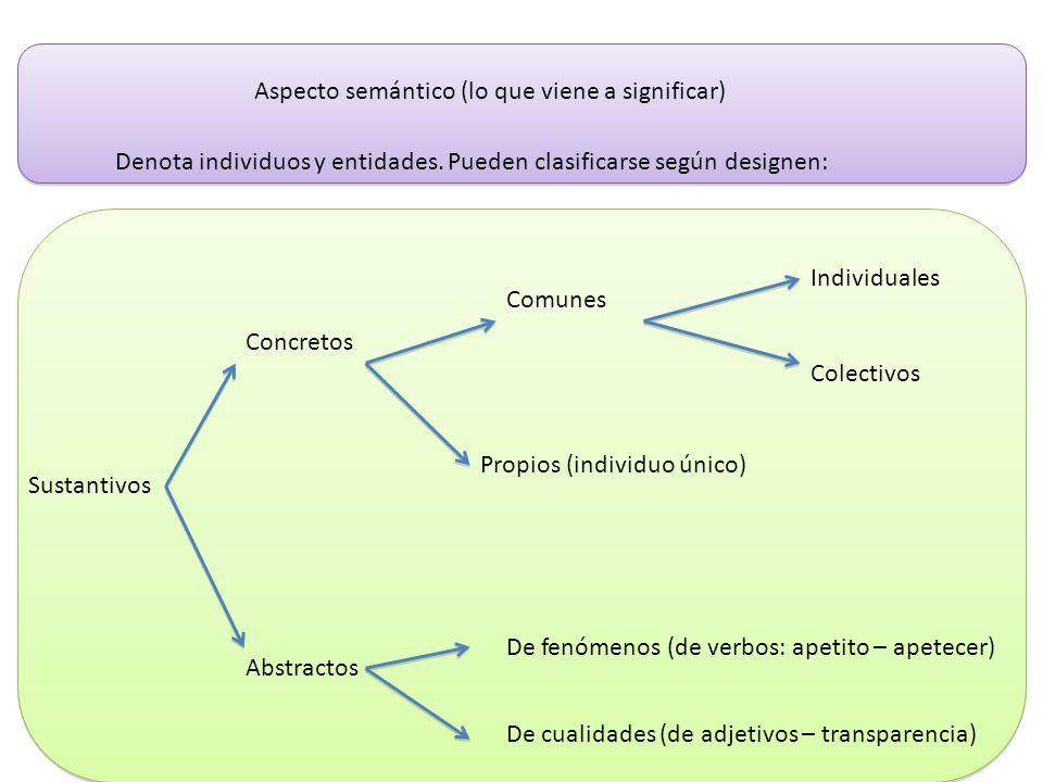 Aspecto semántico (lo que viene a significar)