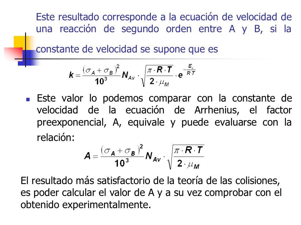 Este resultado corresponde a la ecuación de velocidad de una reacción de segundo orden entre A y B, si la constante de velocidad se supone que es