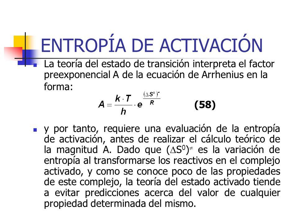 ENTROPÍA DE ACTIVACIÓN
