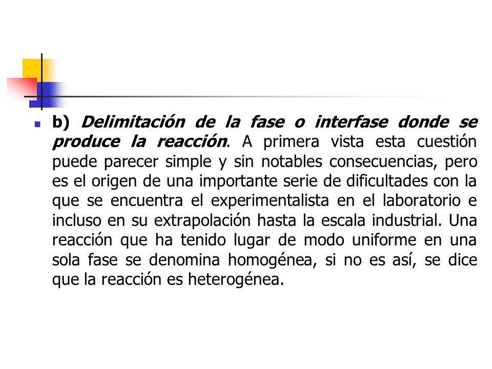 b) Delimitación de la fase o interfase donde se produce la reacción