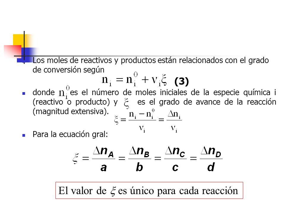 El valor de x es único para cada reacción
