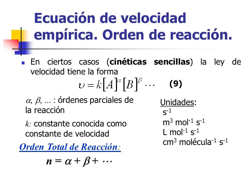 Ecuación de velocidad empírica. Orden de reacción.
