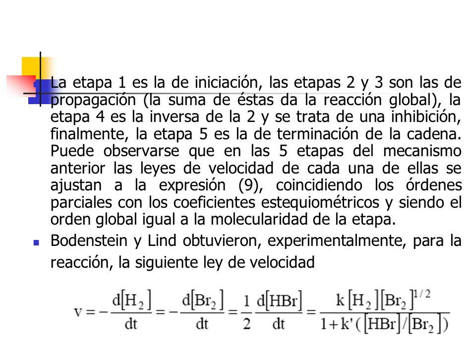 La etapa 1 es la de iniciación, las etapas 2 y 3 son las de propagación (la suma de éstas da la reacción global), la etapa 4 es la inversa de la 2 y se trata de una inhibición, finalmente, la etapa 5 es la de terminación de la cadena. Puede observarse que en las 5 etapas del mecanismo anterior las leyes de velocidad de cada una de ellas se ajustan a la expresión (9), coincidiendo los órdenes parciales con los coeficientes estequiométricos y siendo el orden global igual a la molecularidad de la etapa.