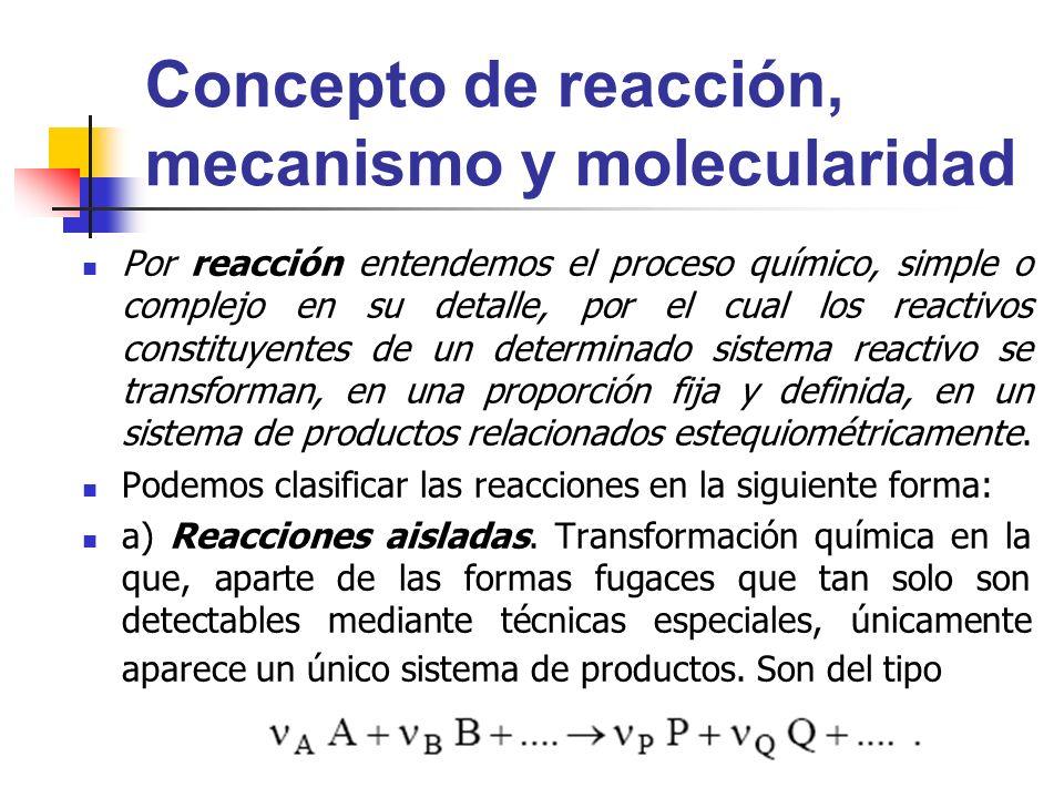 Concepto de reacción, mecanismo y molecularidad