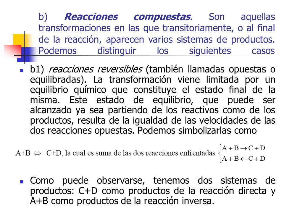 b) Reacciones compuestas