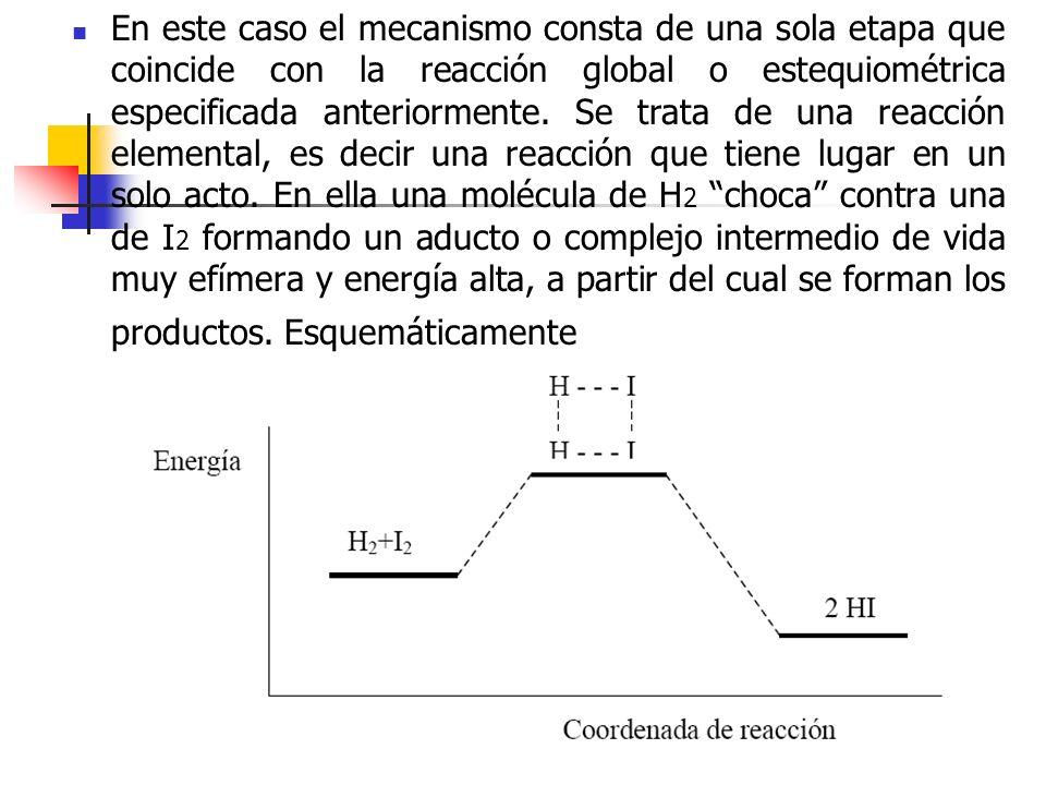 En este caso el mecanismo consta de una sola etapa que coincide con la reacción global o estequiométrica especificada anteriormente.