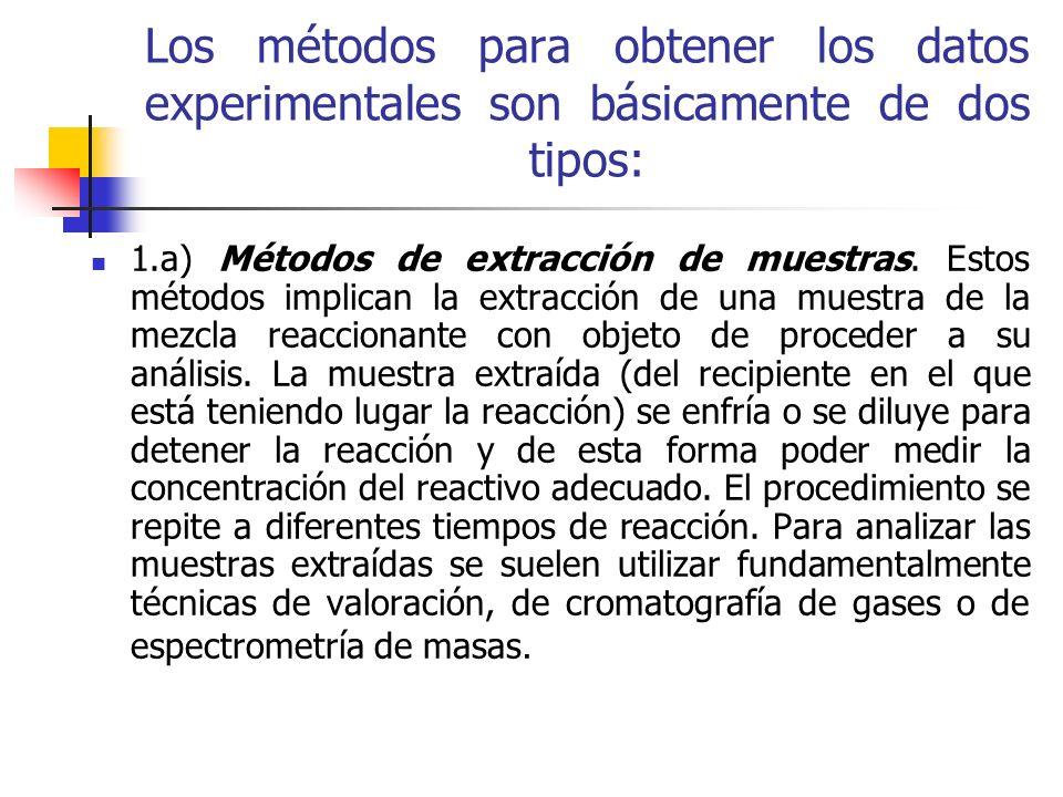 Los métodos para obtener los datos experimentales son básicamente de dos tipos: