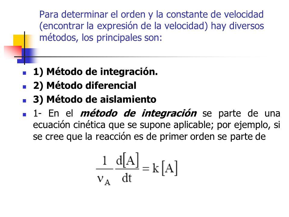 Para determinar el orden y la constante de velocidad (encontrar la expresión de la velocidad) hay diversos métodos, los principales son: