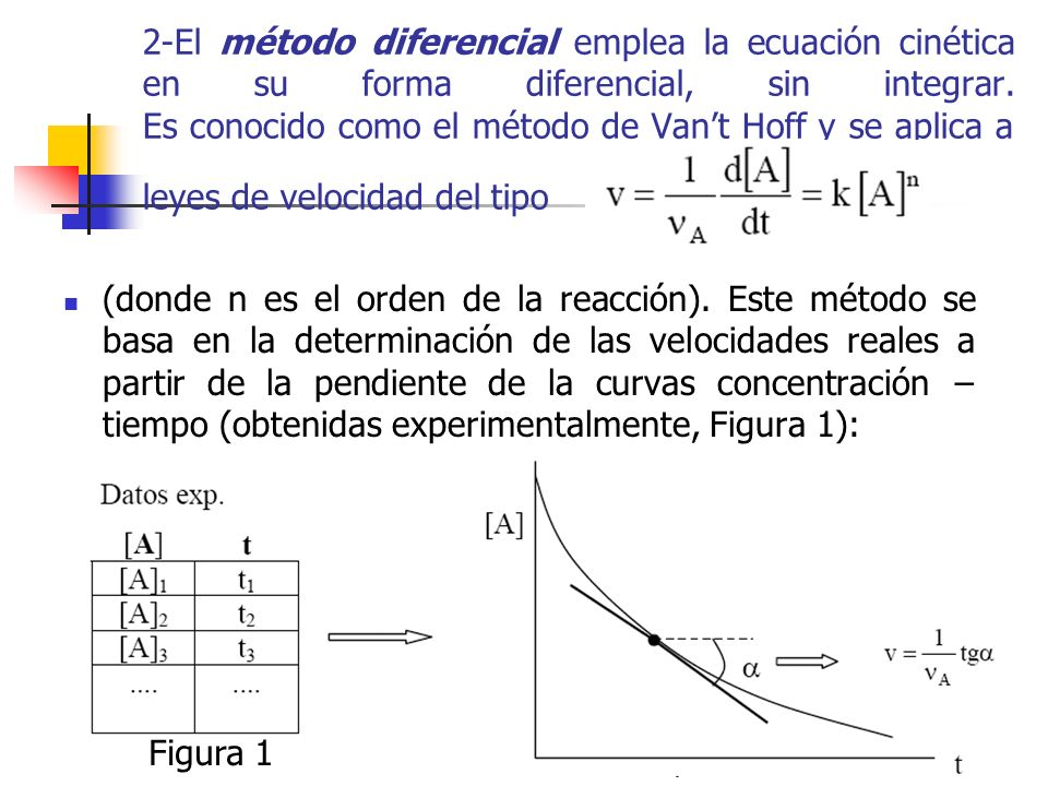 2-El método diferencial emplea la ecuación cinética en su forma diferencial, sin integrar. Es conocido como el método de Van't Hoff y se aplica a leyes de velocidad del tipo