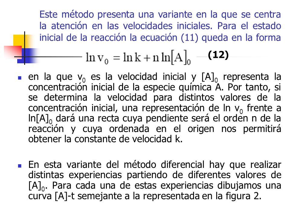 Este método presenta una variante en la que se centra la atención en las velocidades iniciales. Para el estado inicial de la reacción la ecuación (11) queda en la forma