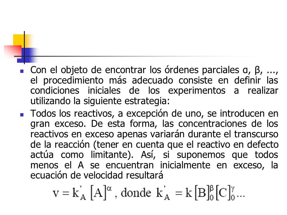 Con el objeto de encontrar los órdenes parciales α, β,