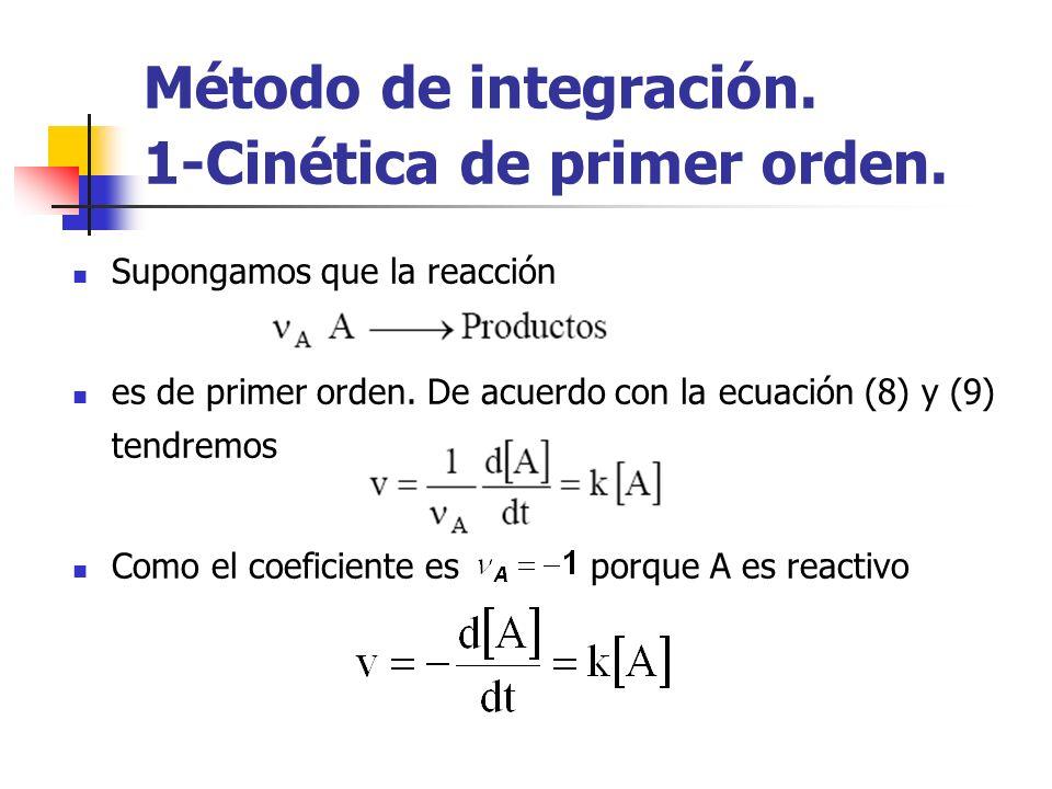 Método de integración. 1-Cinética de primer orden.