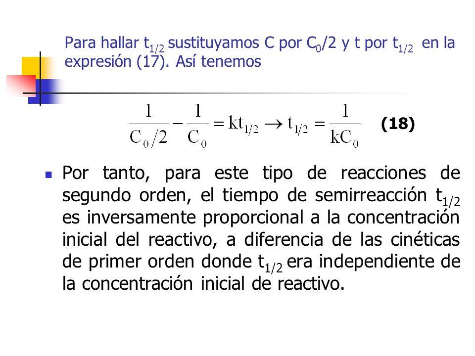 Para hallar t1/2 sustituyamos C por C0/2 y t por t1/2 en la expresión (17). Así tenemos