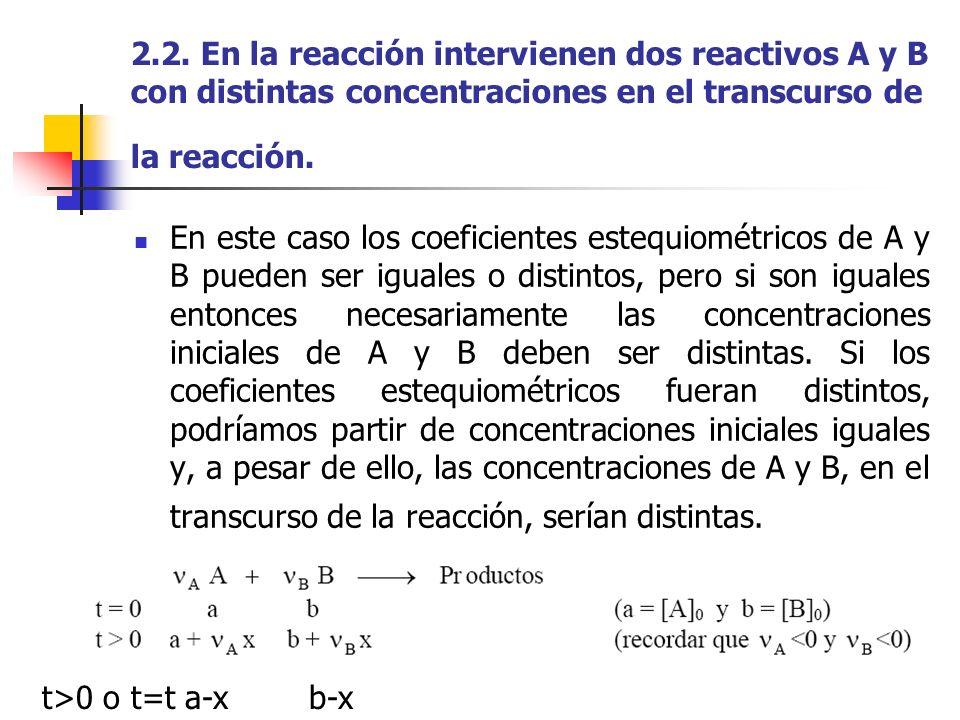 2.2. En la reacción intervienen dos reactivos A y B con distintas concentraciones en el transcurso de la reacción.