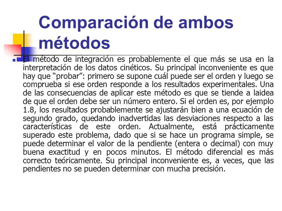 Comparación de ambos métodos