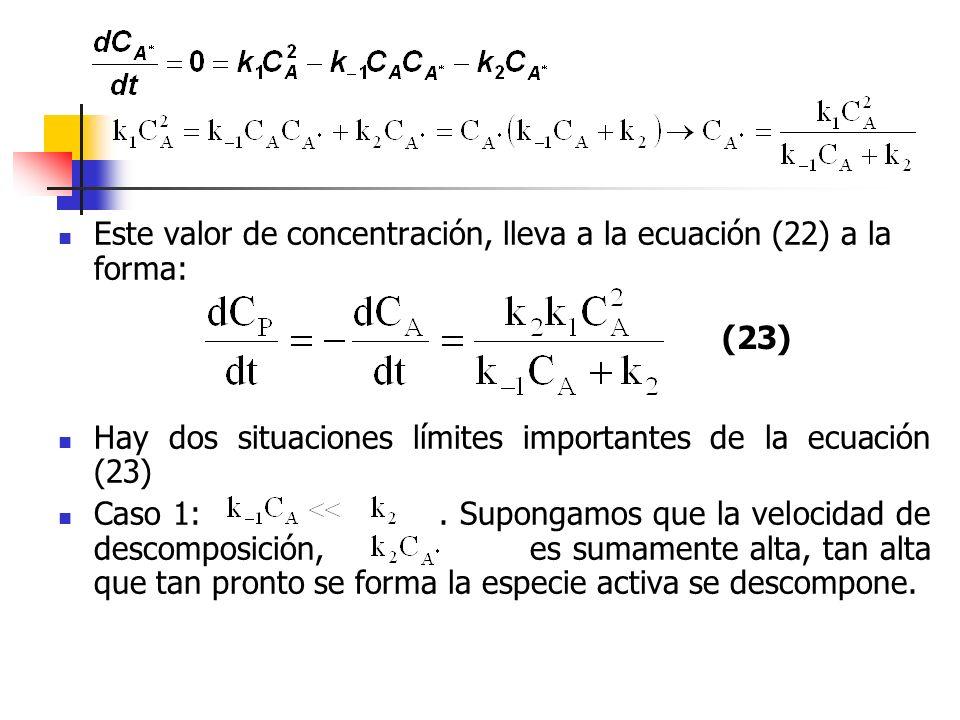 Este valor de concentración, lleva a la ecuación (22) a la forma: