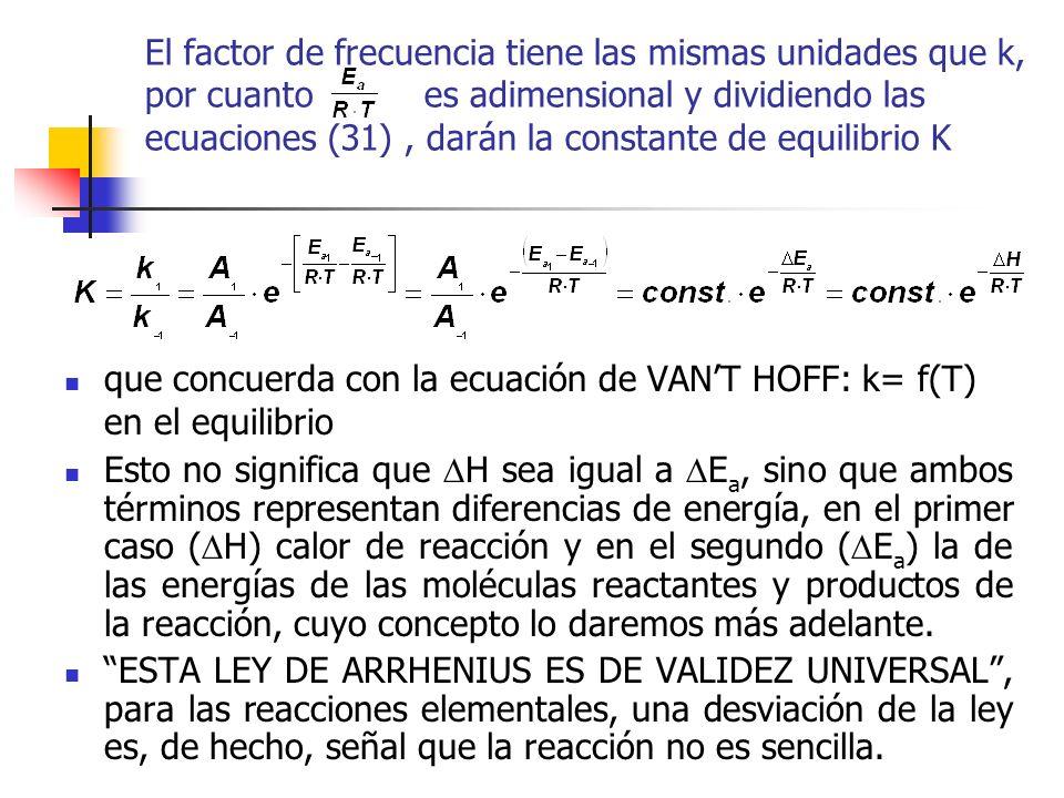El factor de frecuencia tiene las mismas unidades que k, por cuanto es adimensional y dividiendo las ecuaciones (31) , darán la constante de equilibrio K