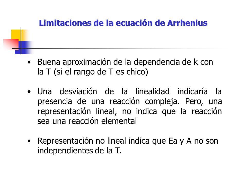 Limitaciones de la ecuación de Arrhenius