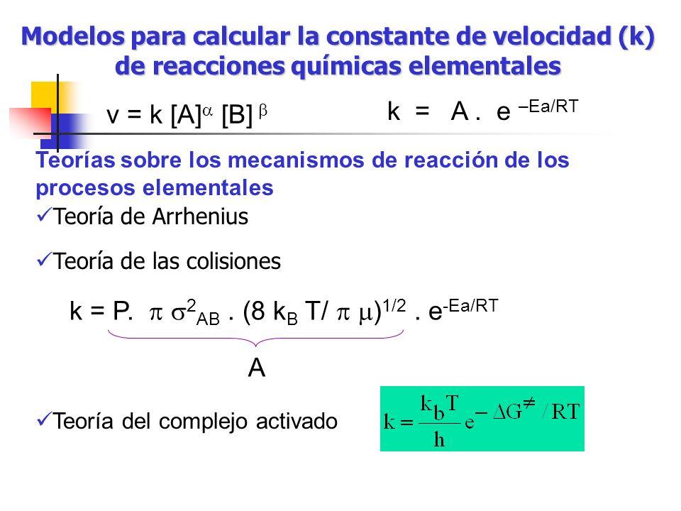 k = P.  2AB . (8 kB T/  )1/2 . e-Ea/RT