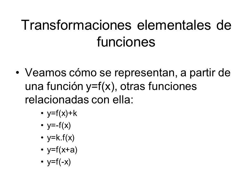 Transformaciones elementales de funciones